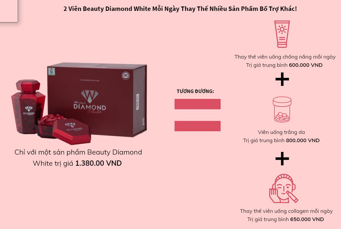 Viên Trắng Da Diamond White Ngọc Trinh 2020